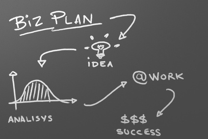 6 Reasons Why You Shouldnu0027t Write A Business Plan